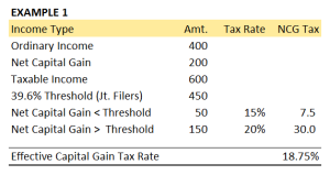 2013 Capital Gain Rate Example 1