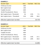 2013 NCG Rate Examples